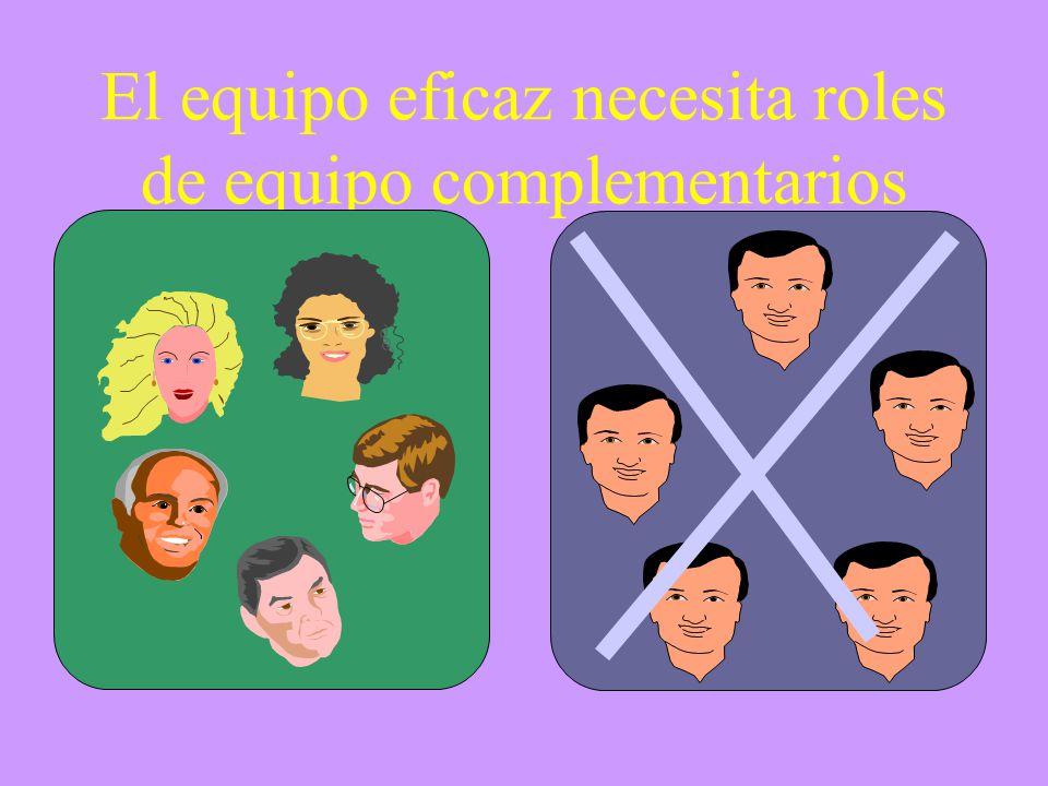 El equipo eficaz necesita roles de equipo complementarios