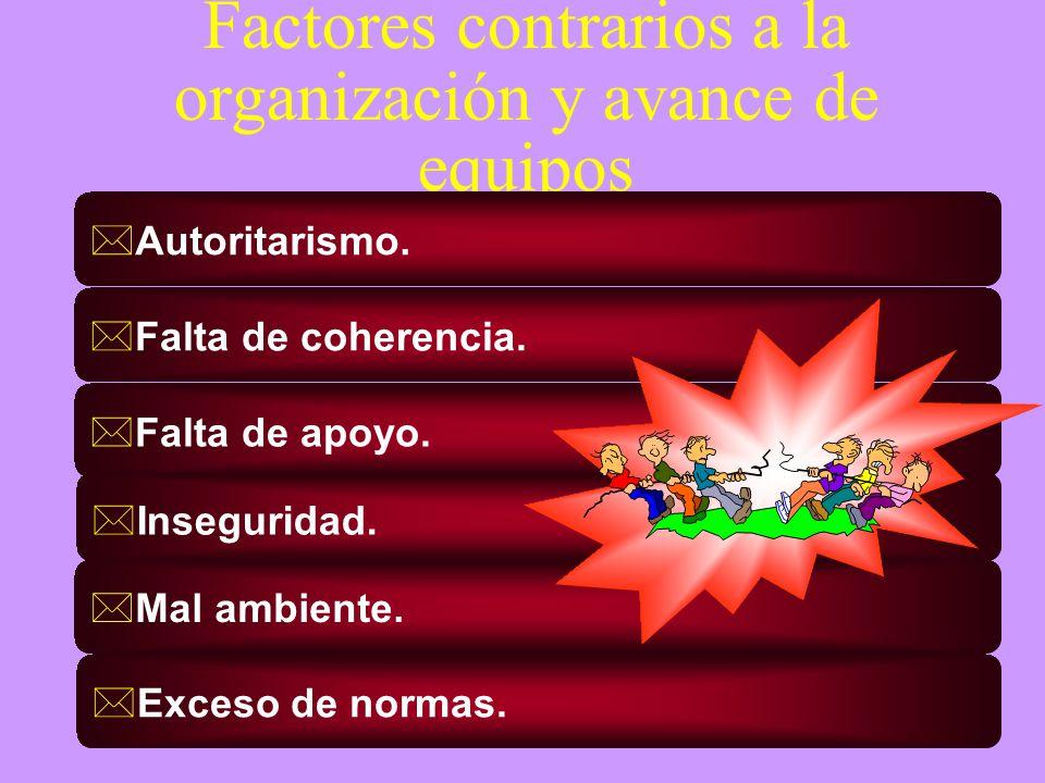 Factores contrarios a la organización y avance de equipos