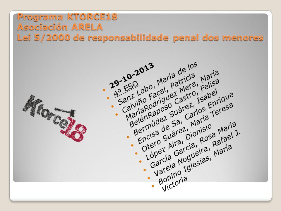 Programa KTORCE18 Asociación ARELA Lei 5/2000 de responsabilidade penal dos menores