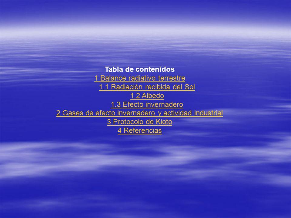 1 Balance radiativo terrestre 1.1 Radiación recibida del Sol
