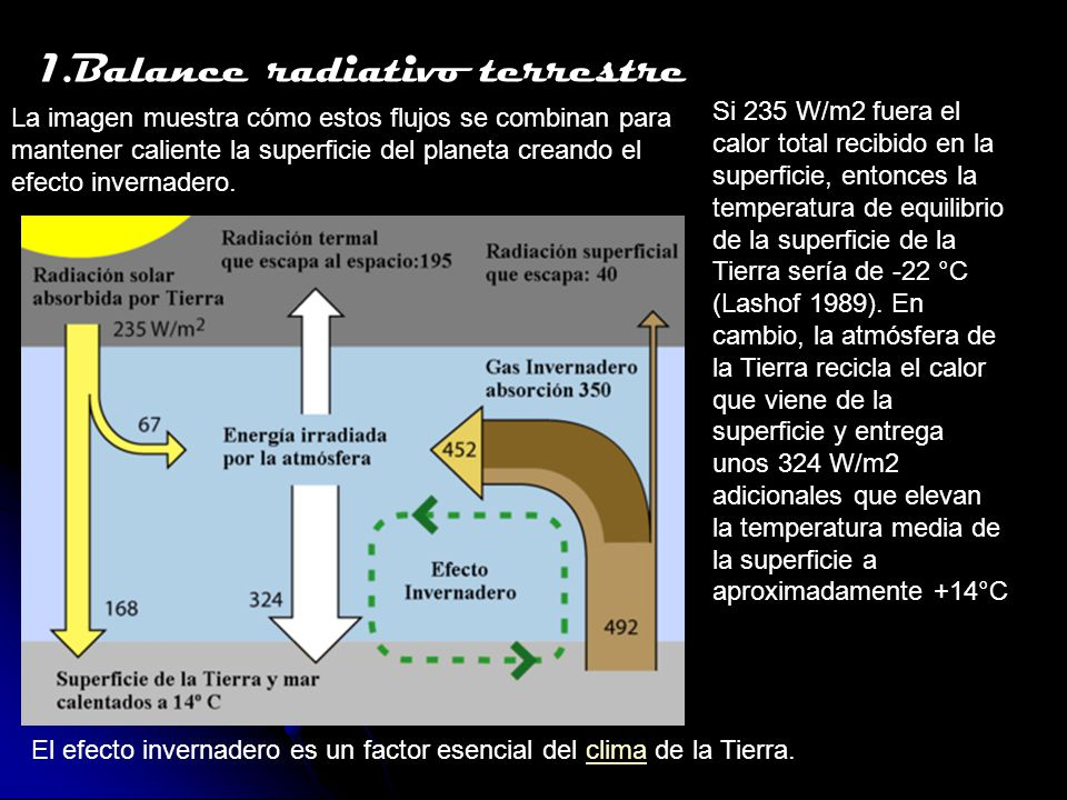 1.Balance radiativo terrestre