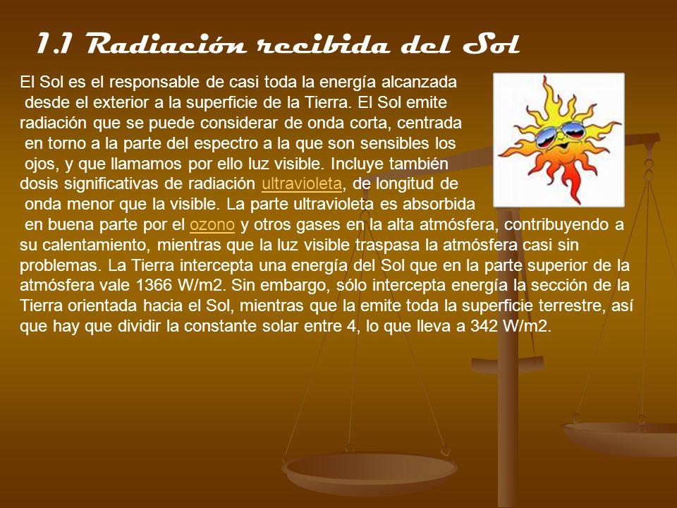 1.1 Radiación recibida del Sol