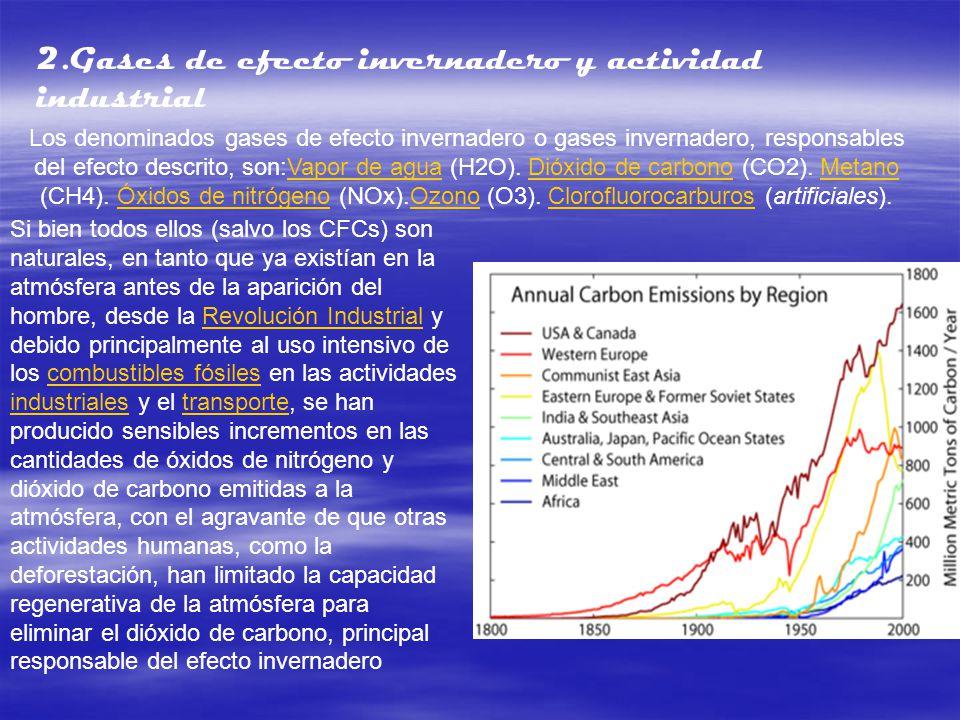 2.Gases de efecto invernadero y actividad industrial