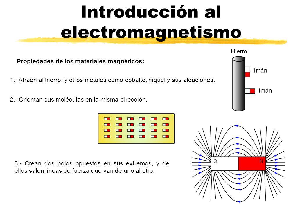 Introducción al electromagnetismo