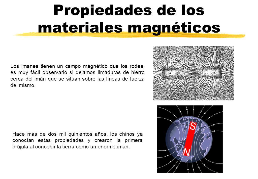 Propiedades de los materiales magnéticos