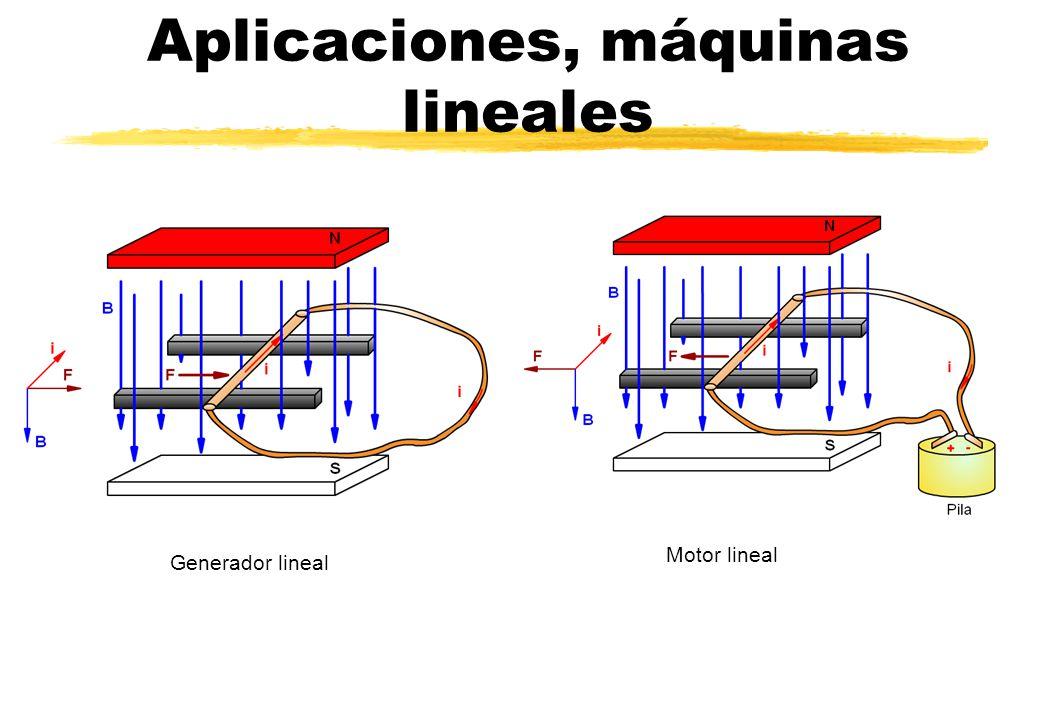 Aplicaciones, máquinas lineales