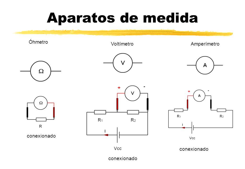 Aparatos de medida Óhmetro Voltímetro Amperímetro conexionado