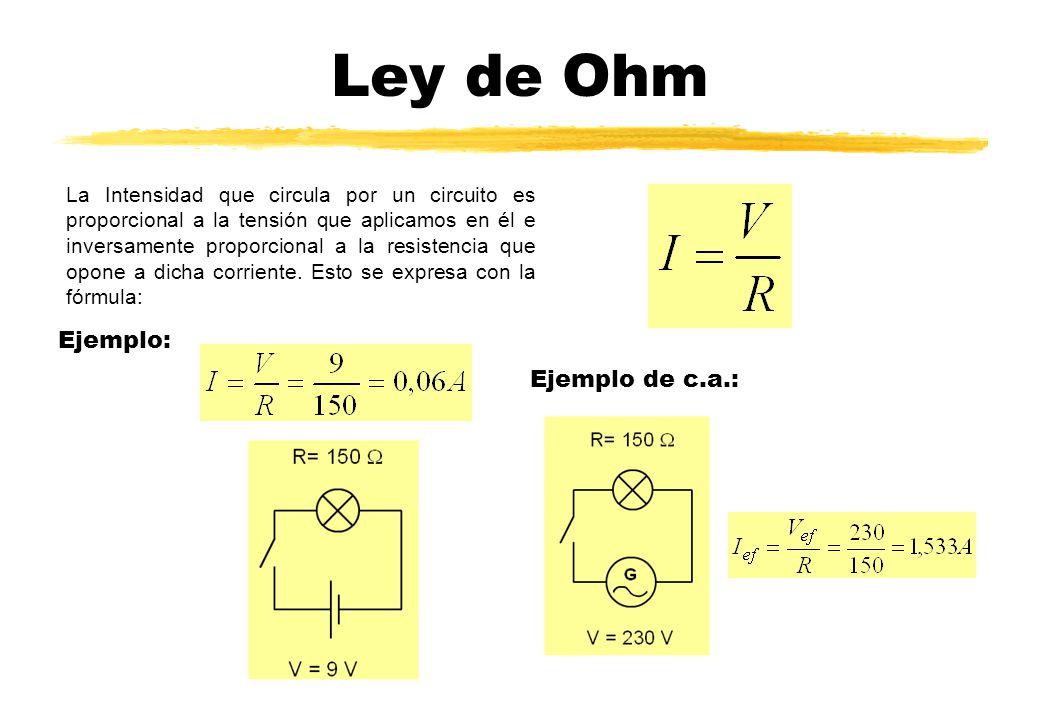 Ley de Ohm Ejemplo: Ejemplo de c.a.: