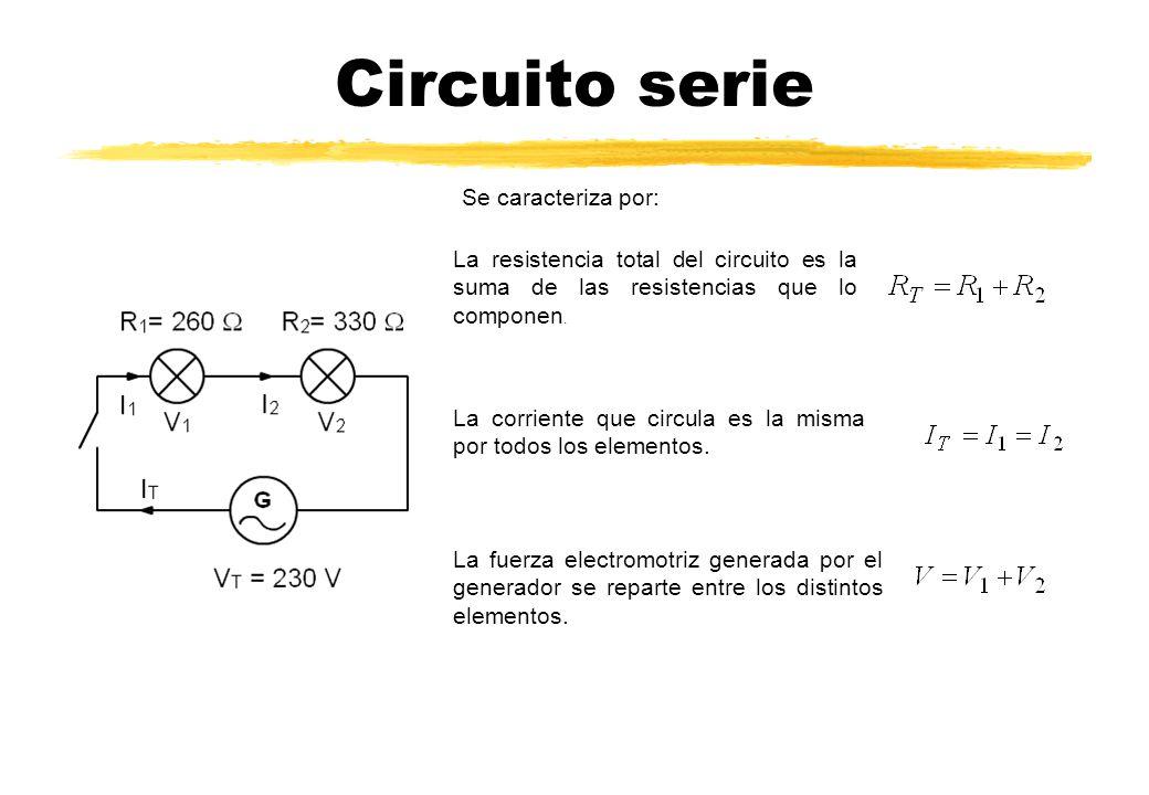 Circuito serie Se caracteriza por: