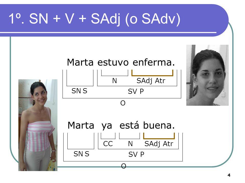 1º. SN + V + SAdj (o SAdv) Marta estuvo enferma. Marta ya está buena.
