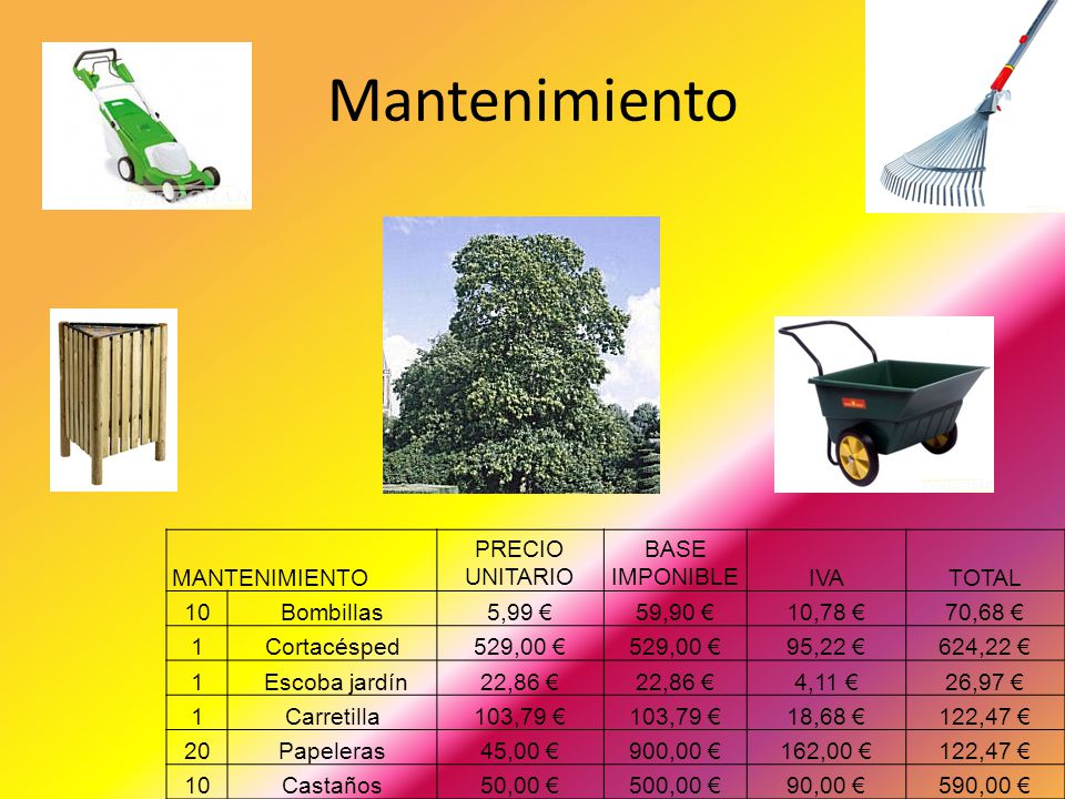 Mantenimiento MANTENIMIENTO Precio Unitario BASE IMPONIBLE IVA TOTAL