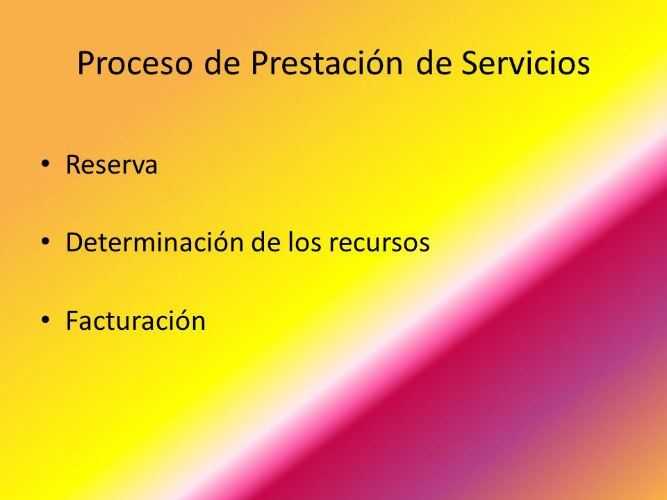 Proceso de Prestación de Servicios