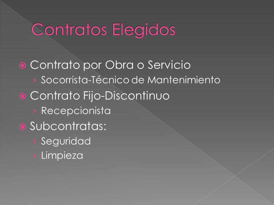 Contratos Elegidos Contrato por Obra o Servicio