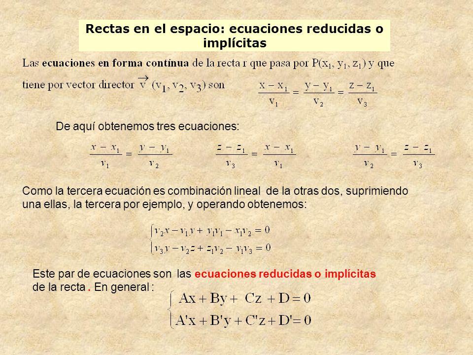 Rectas en el espacio: ecuaciones reducidas o implícitas