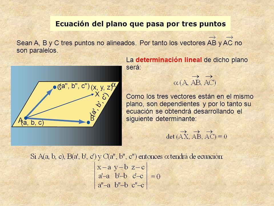 Ecuación del plano que pasa por tres puntos