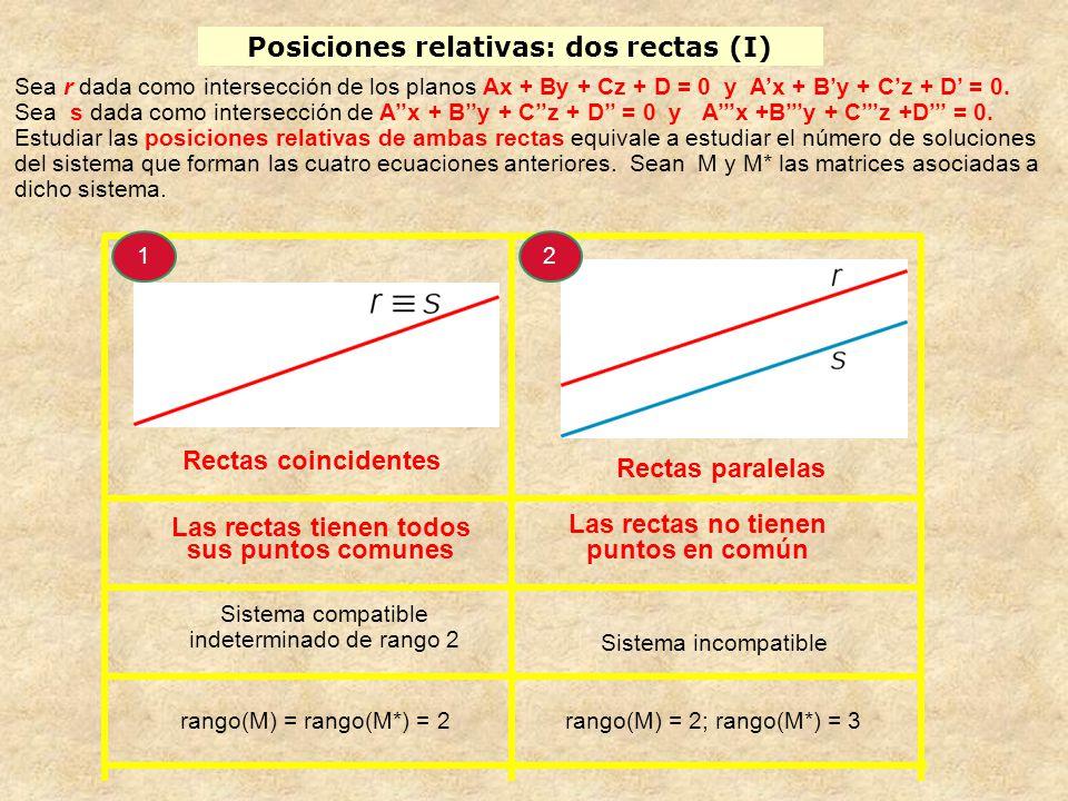 Posiciones relativas: dos rectas (I)
