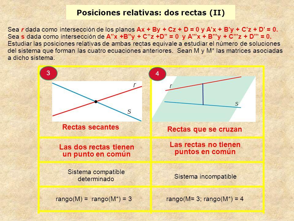 Posiciones relativas: dos rectas (II)