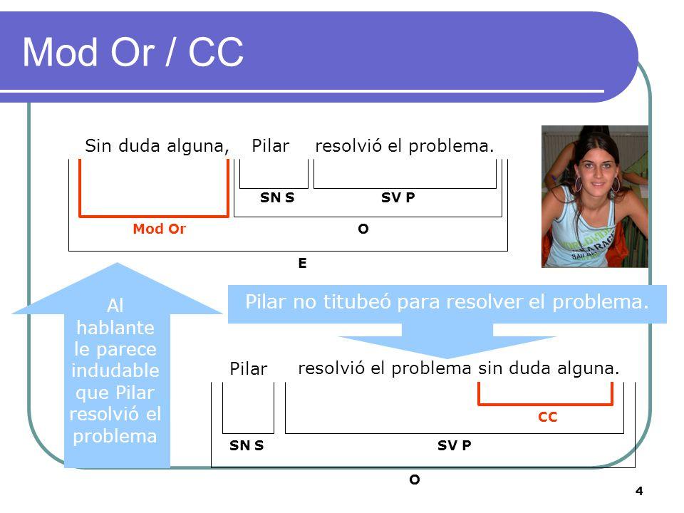 Mod Or / CC Pilar no titubeó para resolver el problema.