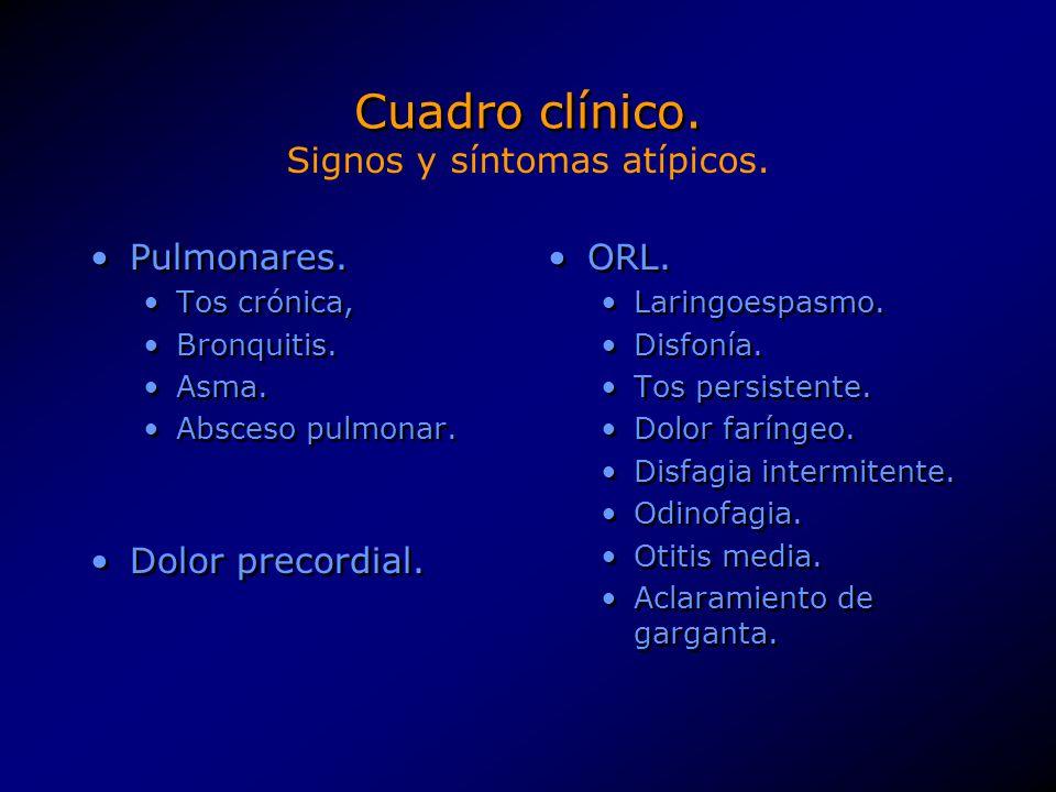 Cuadro clínico. Signos y síntomas atípicos. Pulmonares.