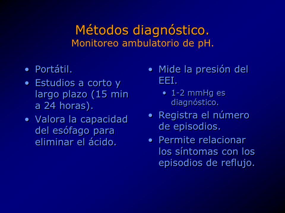 Monitoreo ambulatorio de pH.