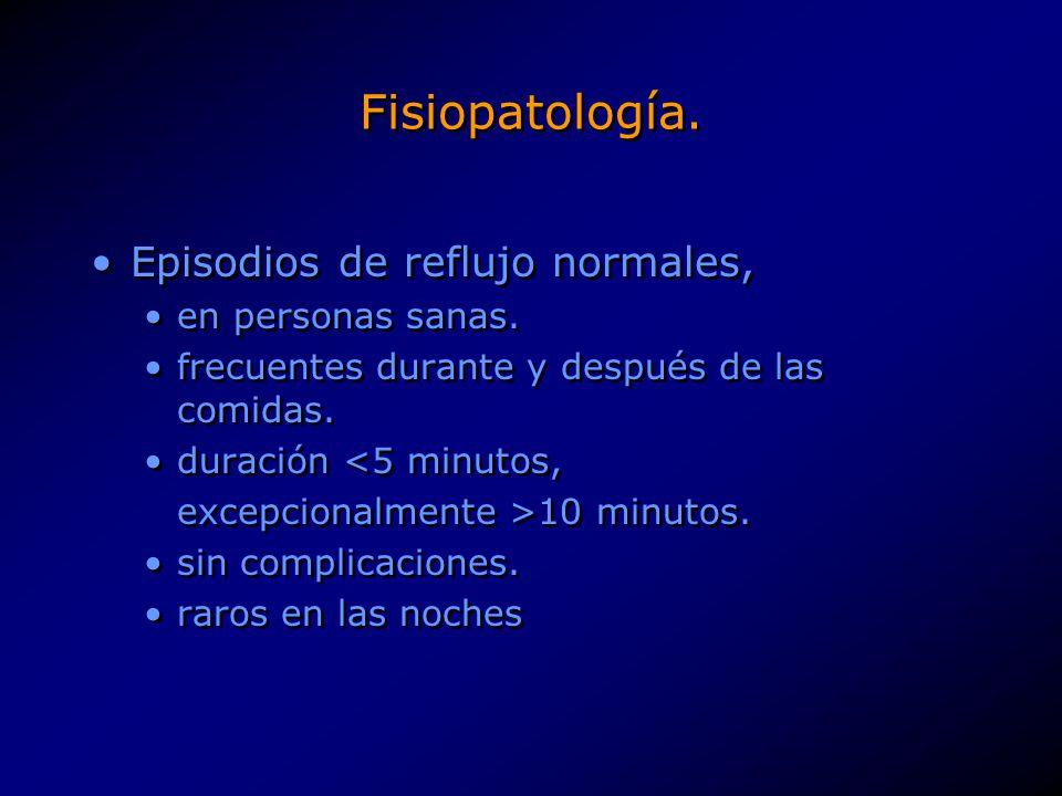 Fisiopatología. Episodios de reflujo normales, en personas sanas.