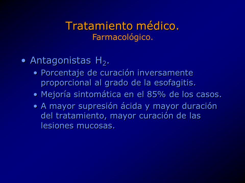 Tratamiento médico. Antagonistas H2. Farmacológico.