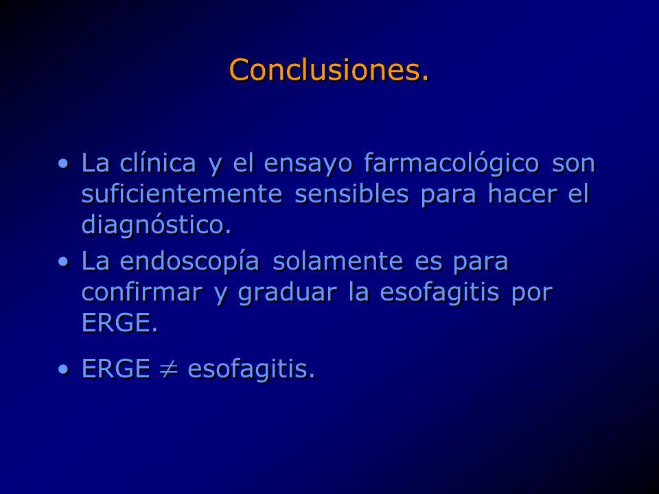 Conclusiones. La clínica y el ensayo farmacológico son suficientemente sensibles para hacer el diagnóstico.