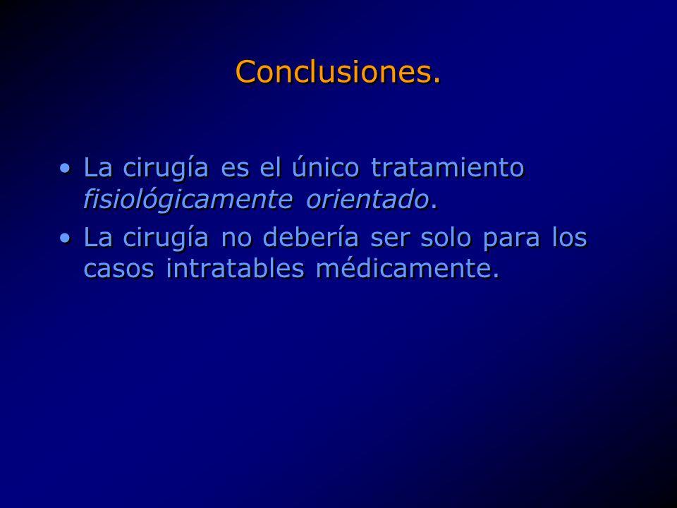 Conclusiones. La cirugía es el único tratamiento fisiológicamente orientado.