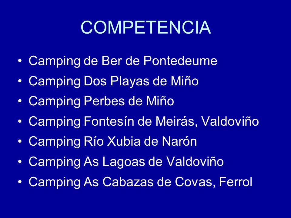 COMPETENCIA Camping de Ber de Pontedeume Camping Dos Playas de Miño