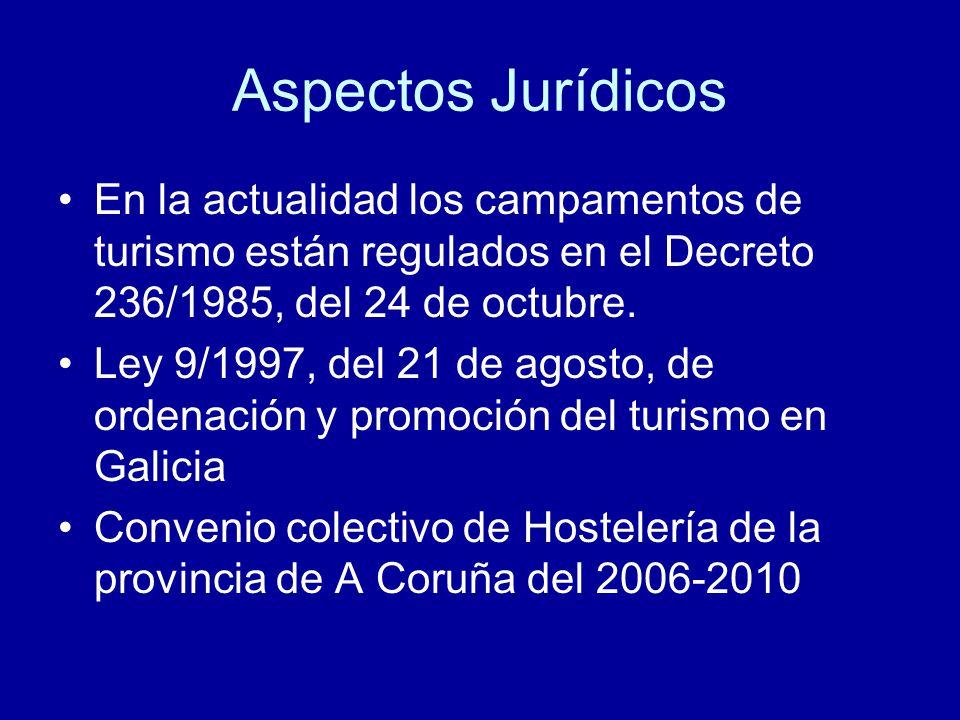 Aspectos Jurídicos En la actualidad los campamentos de turismo están regulados en el Decreto 236/1985, del 24 de octubre.