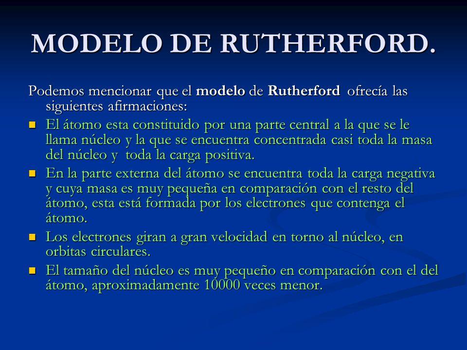 MODELO DE RUTHERFORD. Podemos mencionar que el modelo de Rutherford ofrecía las siguientes afirmaciones: