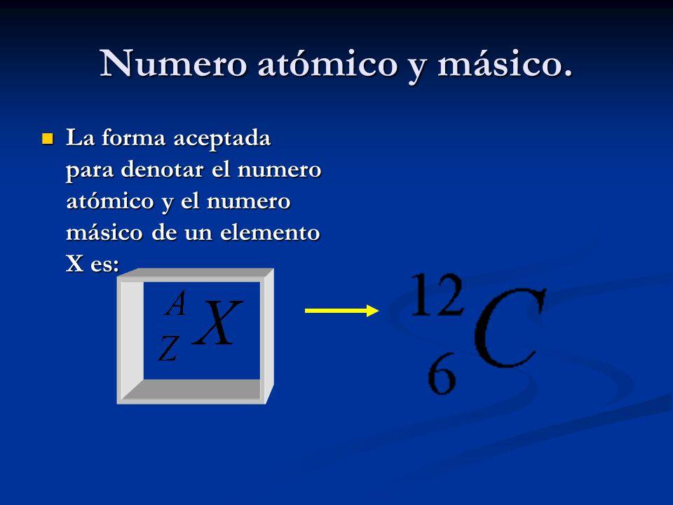 Numero atómico y másico.