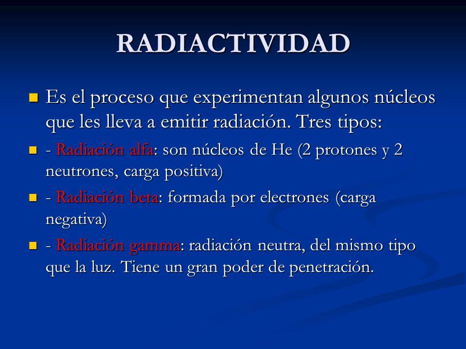 RADIACTIVIDAD Es el proceso que experimentan algunos núcleos que les lleva a emitir radiación. Tres tipos: