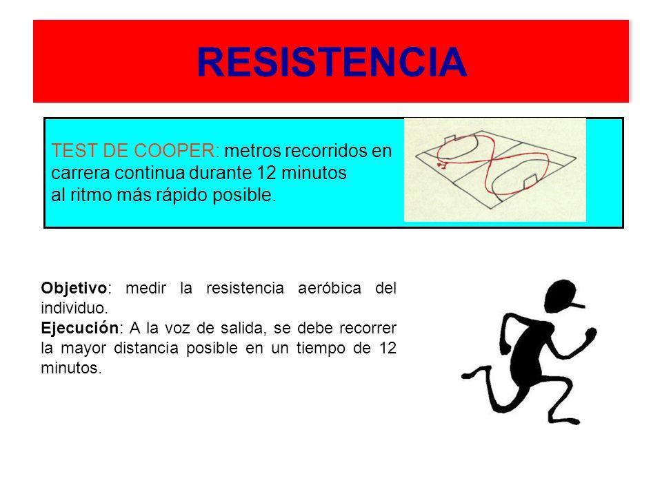 RESISTENCIA TEST DE COOPER: metros recorridos en