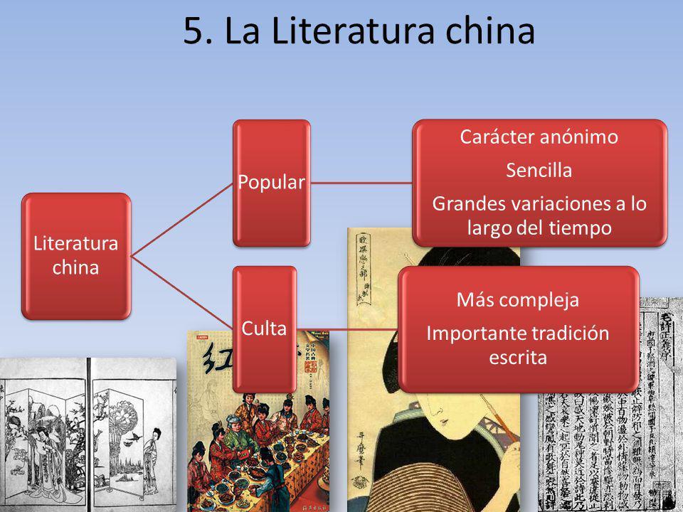 5. La Literatura china Literatura china Popular
