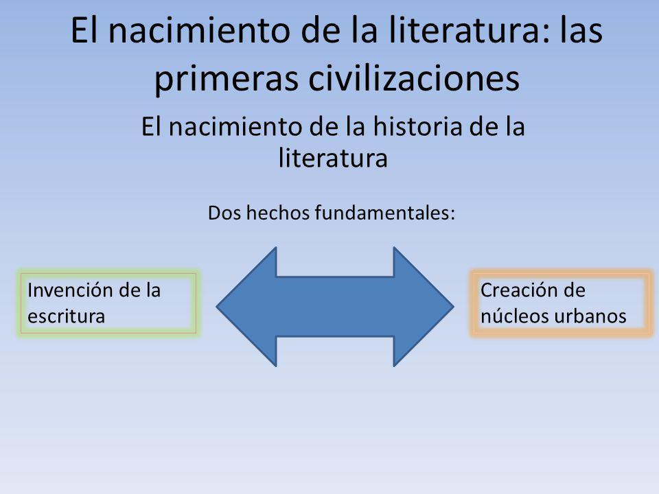 El nacimiento de la literatura: las primeras civilizaciones