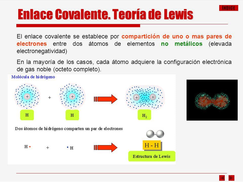 Enlace Covalente. Teoría de Lewis