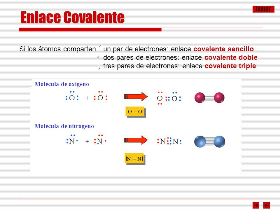 Enlace Covalente Si los átomos comparten un par de electrones: enlace covalente sencillo. dos pares de electrones: enlace covalente doble.