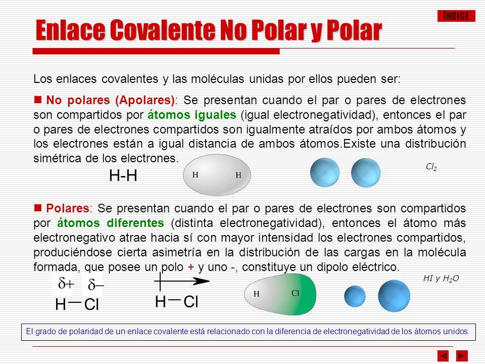 Enlace Covalente No Polar y Polar