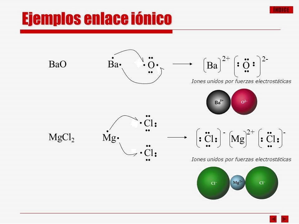 Ejemplos enlace iónico