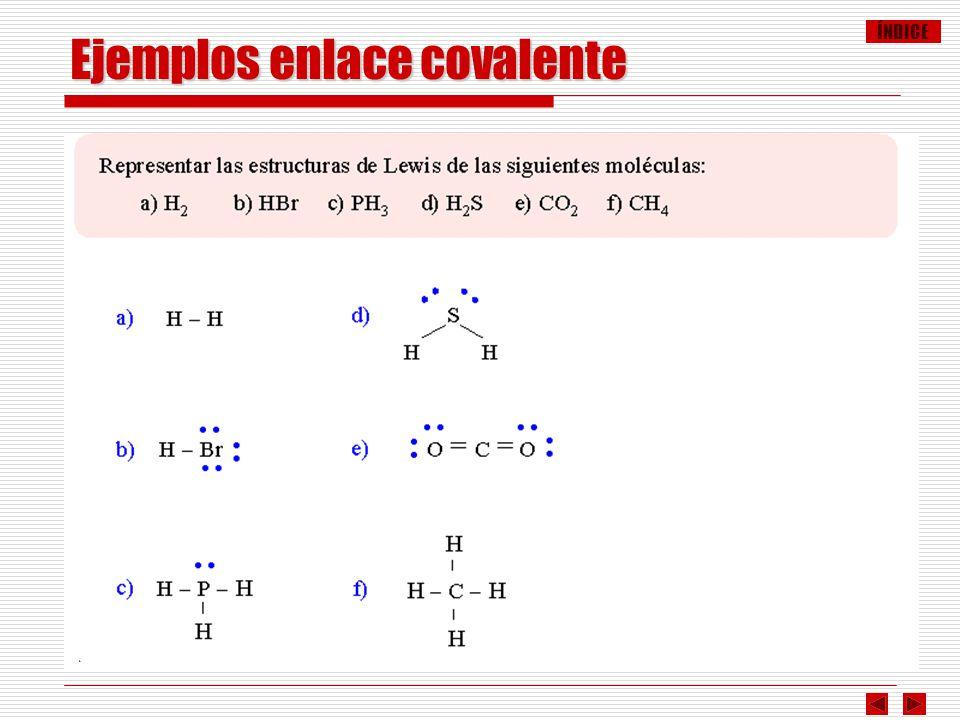 Ejemplos enlace covalente