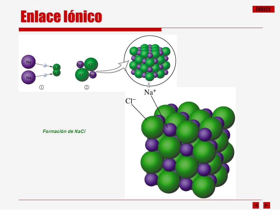 Enlace Iónico Formación de NaCl