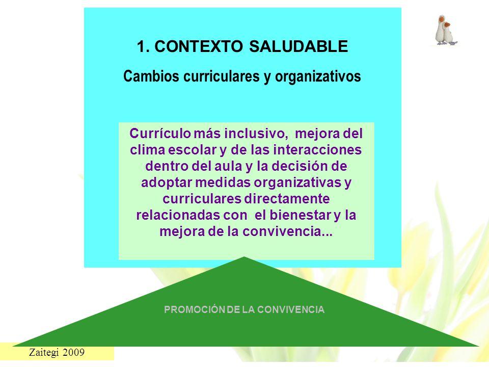 Cambios curriculares y organizativos PROMOCIÓN DE LA CONVIVENCIA