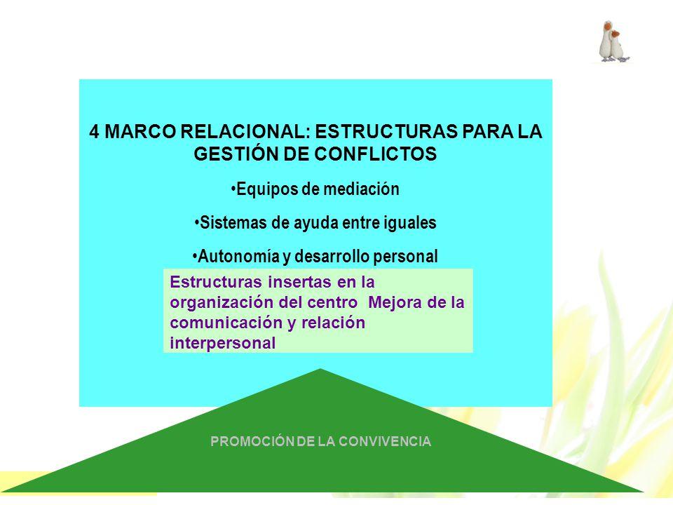 4 MARCO RELACIONAL: ESTRUCTURAS PARA LA GESTIÓN DE CONFLICTOS