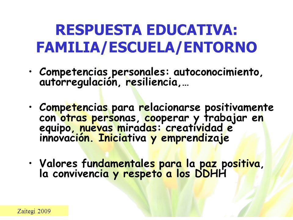 RESPUESTA EDUCATIVA: FAMILIA/ESCUELA/ENTORNO
