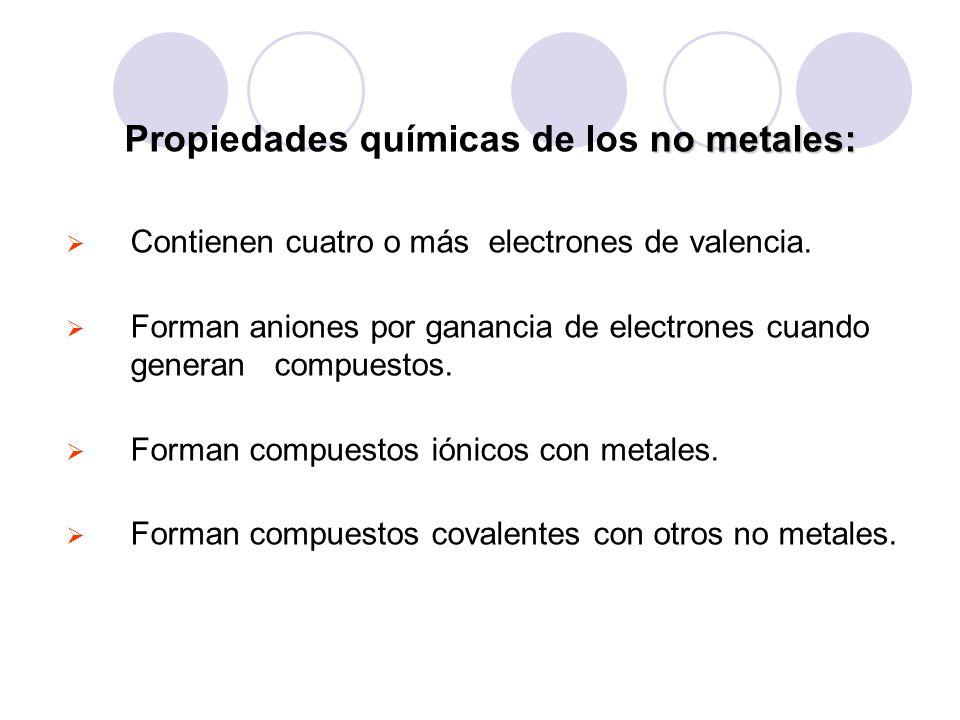Propiedades químicas de los no metales: