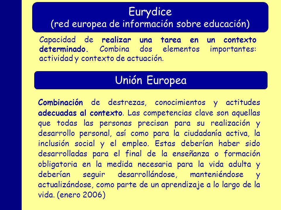 (red europea de información sobre educación)