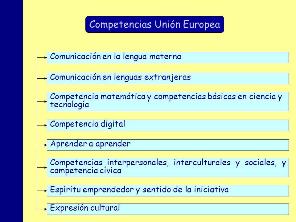 Competencias Unión Europea