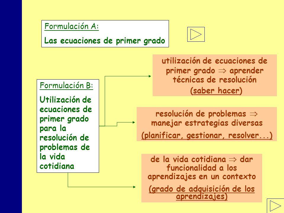 Las ecuaciones de primer grado