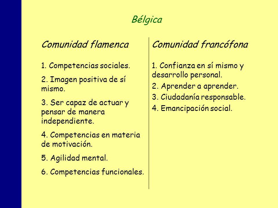 Bélgica Comunidad flamenca Comunidad francófona